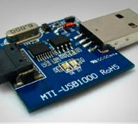 802.15.4 Interface Modules