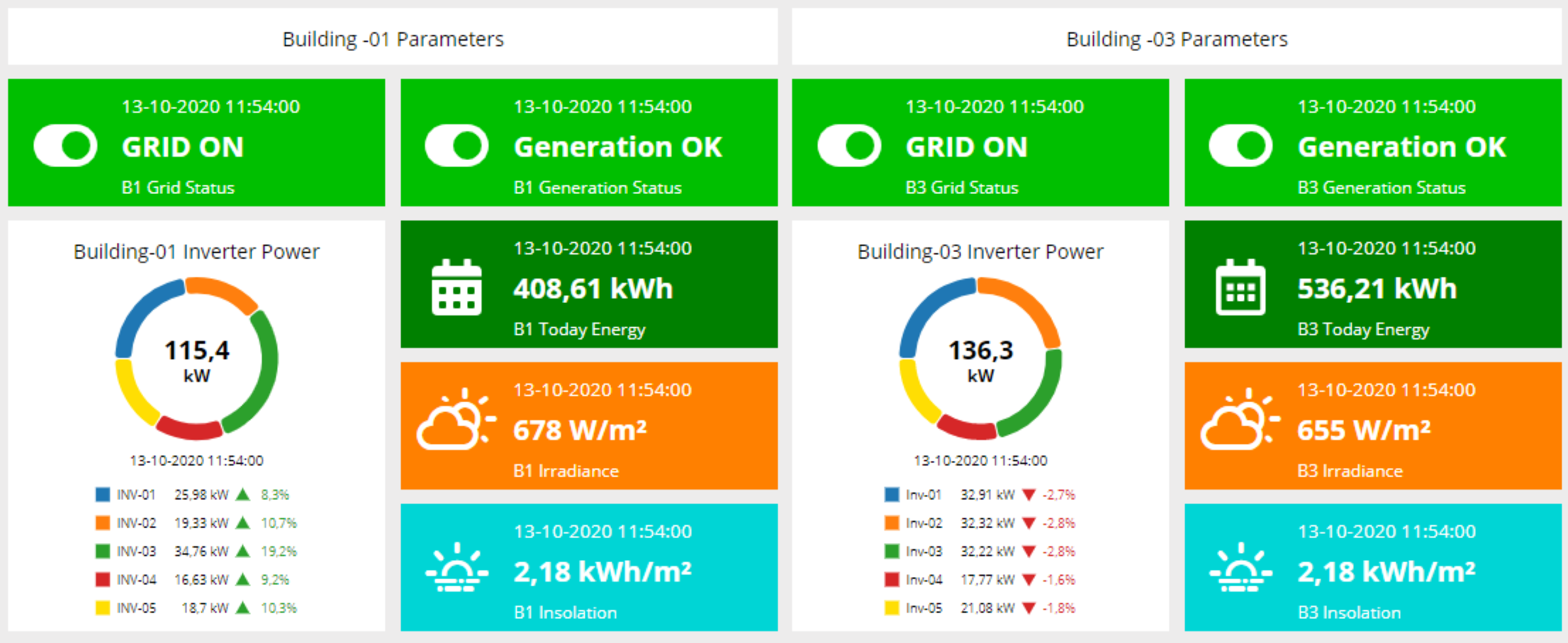 https://www.advanticsys.com/wp-content/uploads/2020/10/rooftop_550kw_dashboard1_rs.png